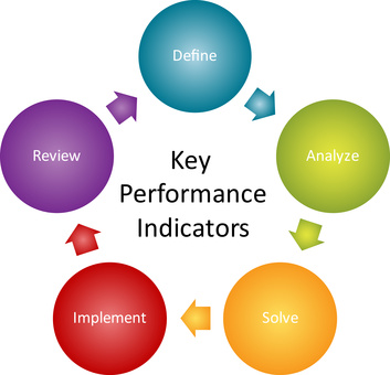 Kpi business accountant for Sales key performance indicators template